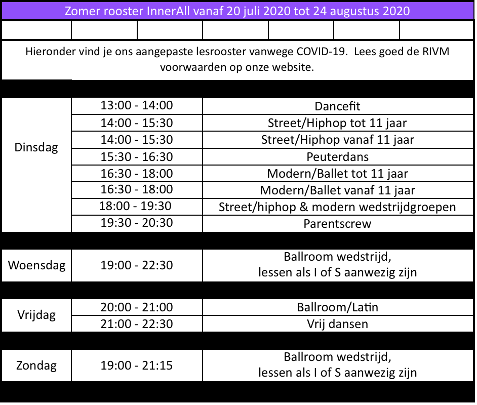 zomer rooster innerall